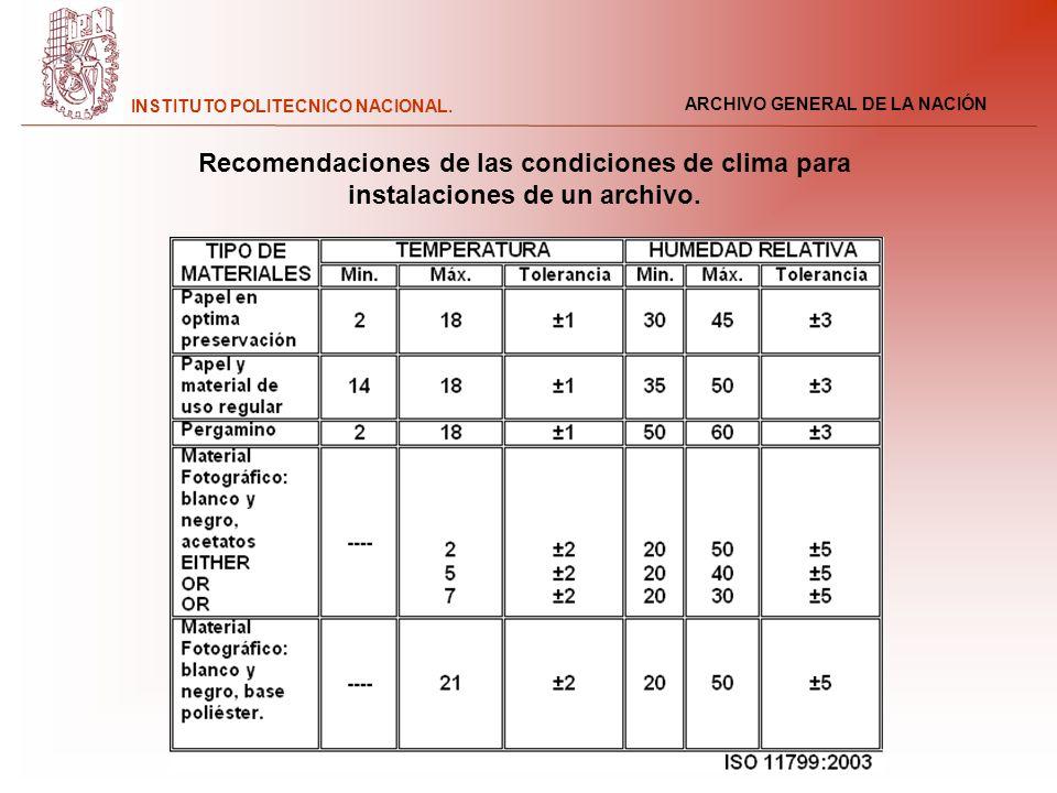 Recomendaciones de las condiciones de clima para instalaciones de un archivo.