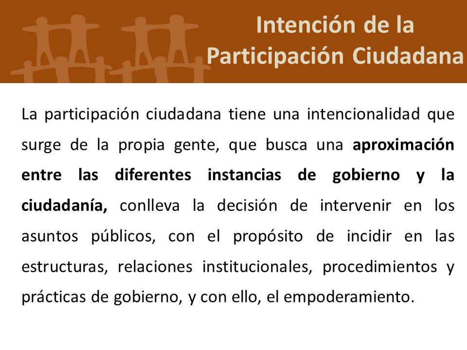 Intención de la Participación Ciudadana