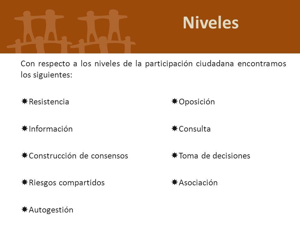 Niveles Con respecto a los niveles de la participación ciudadana encontramos los siguientes: Resistencia Oposición.