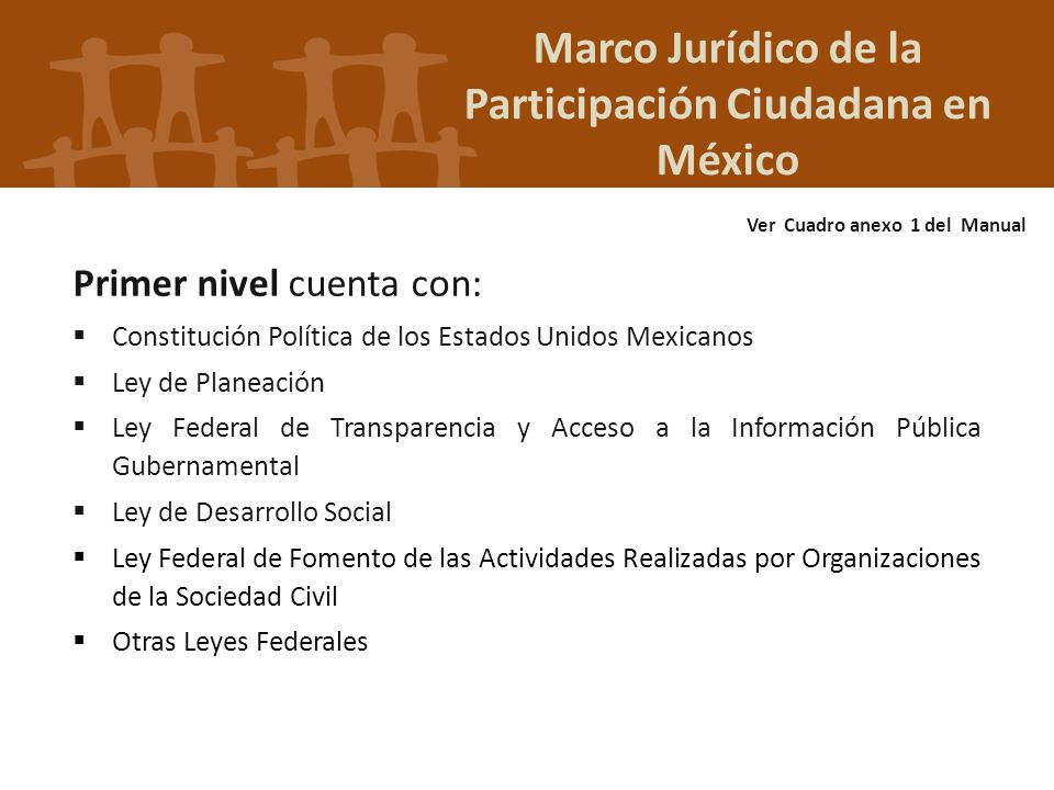 Marco Jurídico de la Participación Ciudadana en México Ver Cuadro anexo 1 del Manual