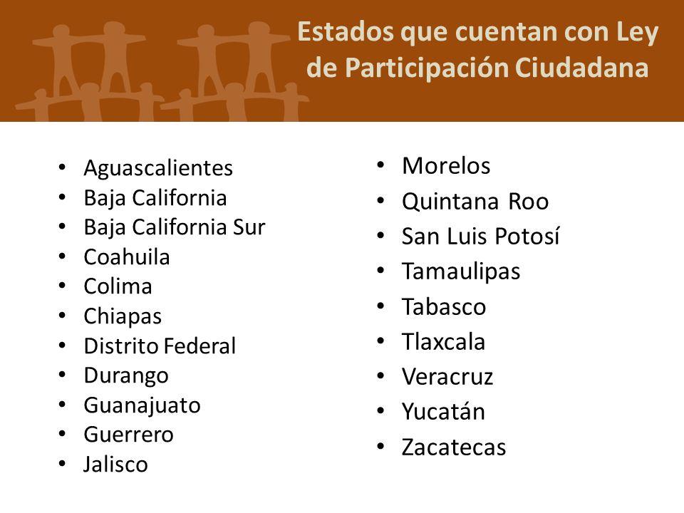 Estados que cuentan con Ley de Participación Ciudadana