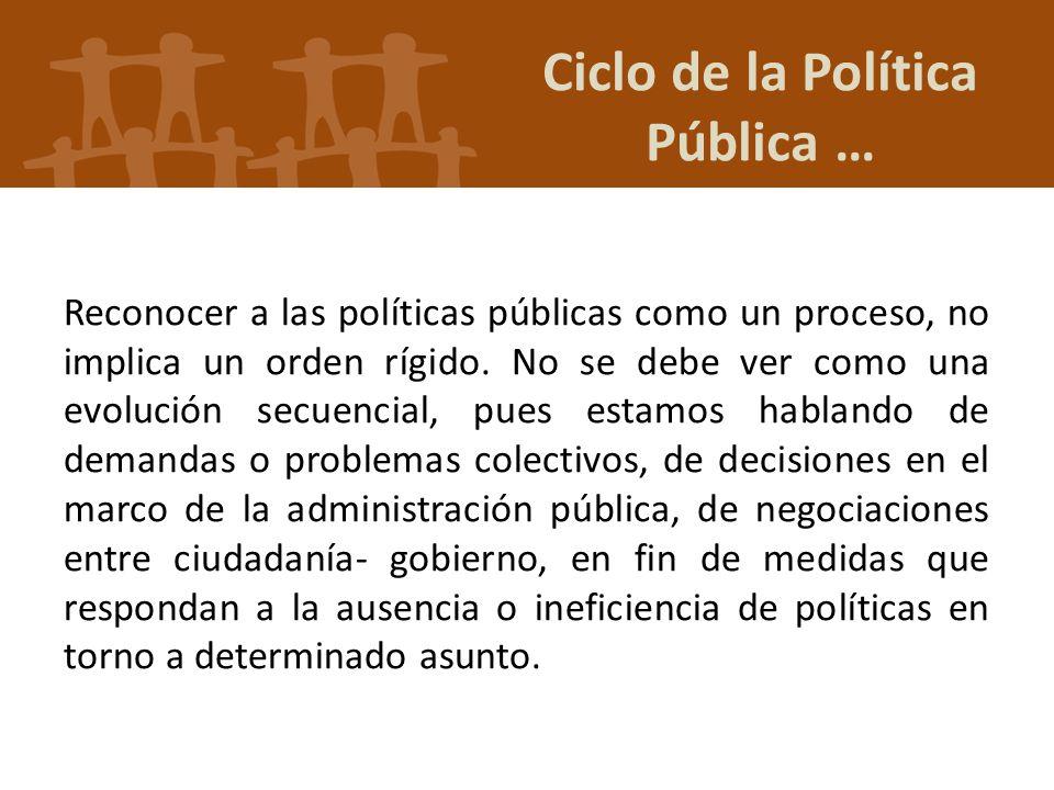 Ciclo de la Política Pública …