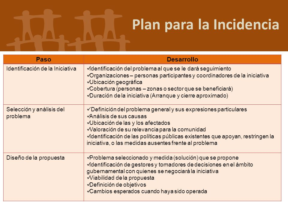 Plan para la Incidencia