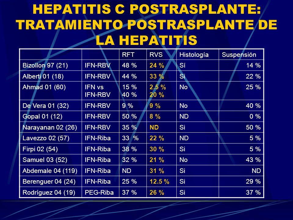 HEPATITIS C POSTRASPLANTE: TRATAMIENTO POSTRASPLANTE DE LA HEPATITIS