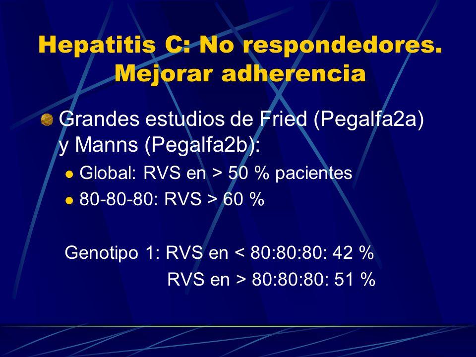 Hepatitis C: No respondedores. Mejorar adherencia