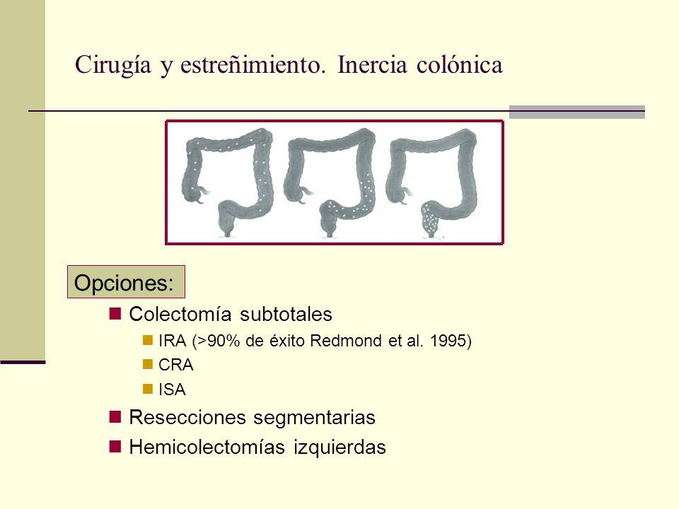 Cirugía y estreñimiento. Inercia colónica
