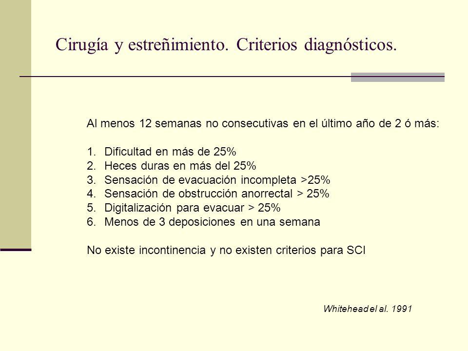 Cirugía y estreñimiento. Criterios diagnósticos.