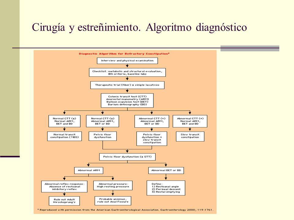 Cirugía y estreñimiento. Algoritmo diagnóstico
