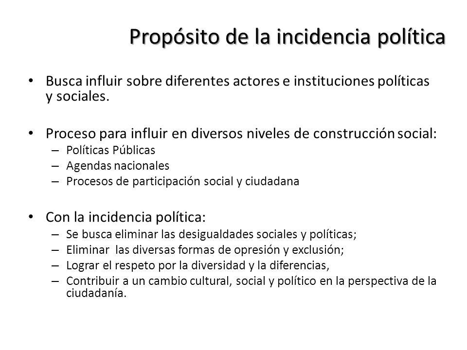 Propósito de la incidencia política