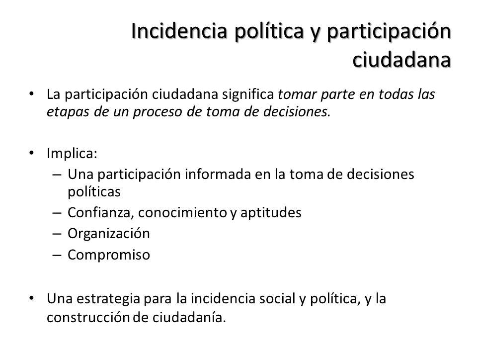 Incidencia política y participación ciudadana