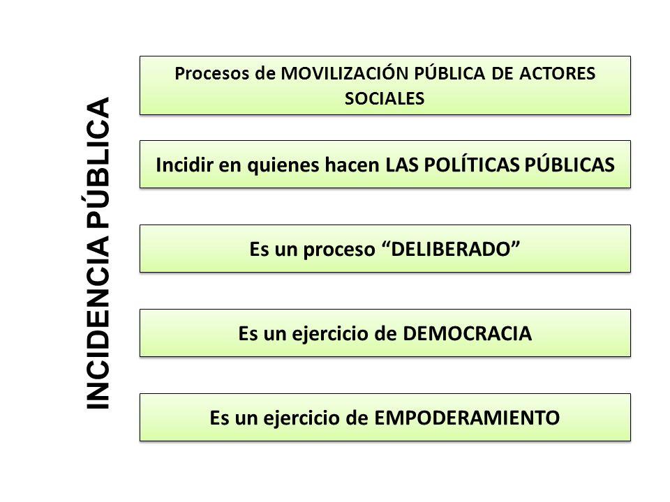 INCIDENCIA PÚBLICA Incidir en quienes hacen LAS POLÍTICAS PÚBLICAS