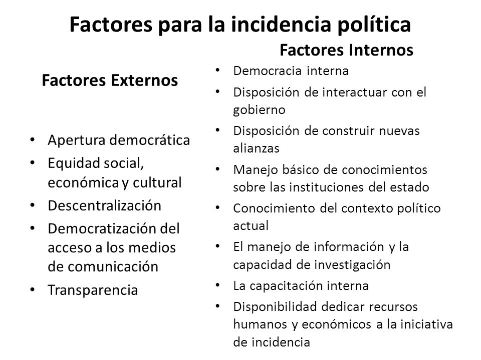 Factores para la incidencia política