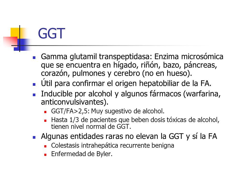 GGTGamma glutamil transpeptidasa: Enzima microsómica que se encuentra en hígado, riñón, bazo, páncreas, corazón, pulmones y cerebro (no en hueso).