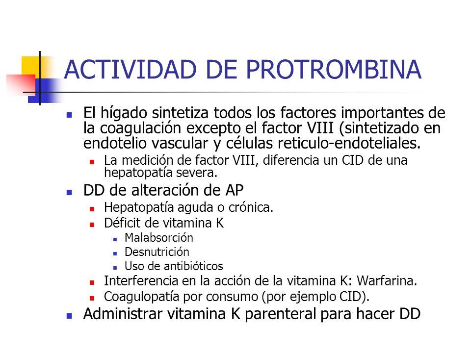 ACTIVIDAD DE PROTROMBINA