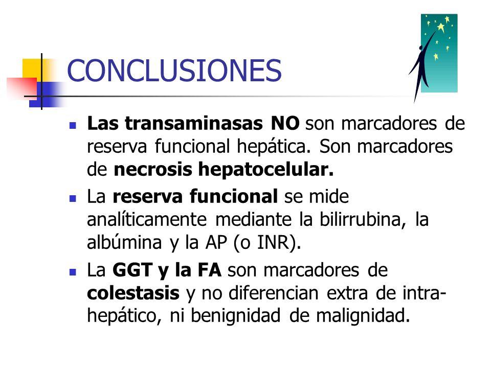 CONCLUSIONES Las transaminasas NO son marcadores de reserva funcional hepática. Son marcadores de necrosis hepatocelular.