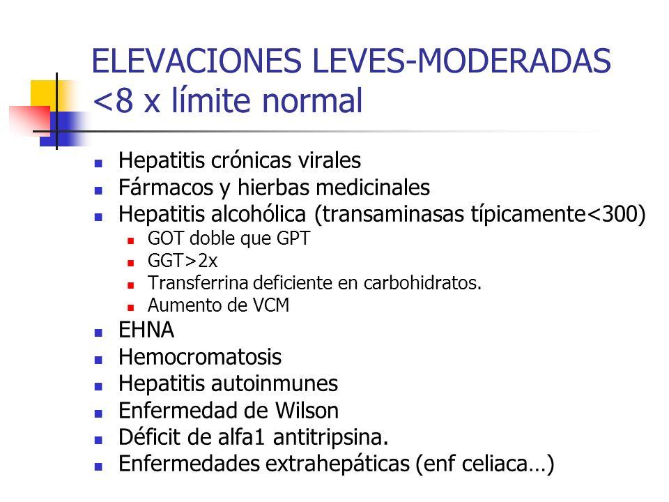 ELEVACIONES LEVES-MODERADAS <8 x límite normal