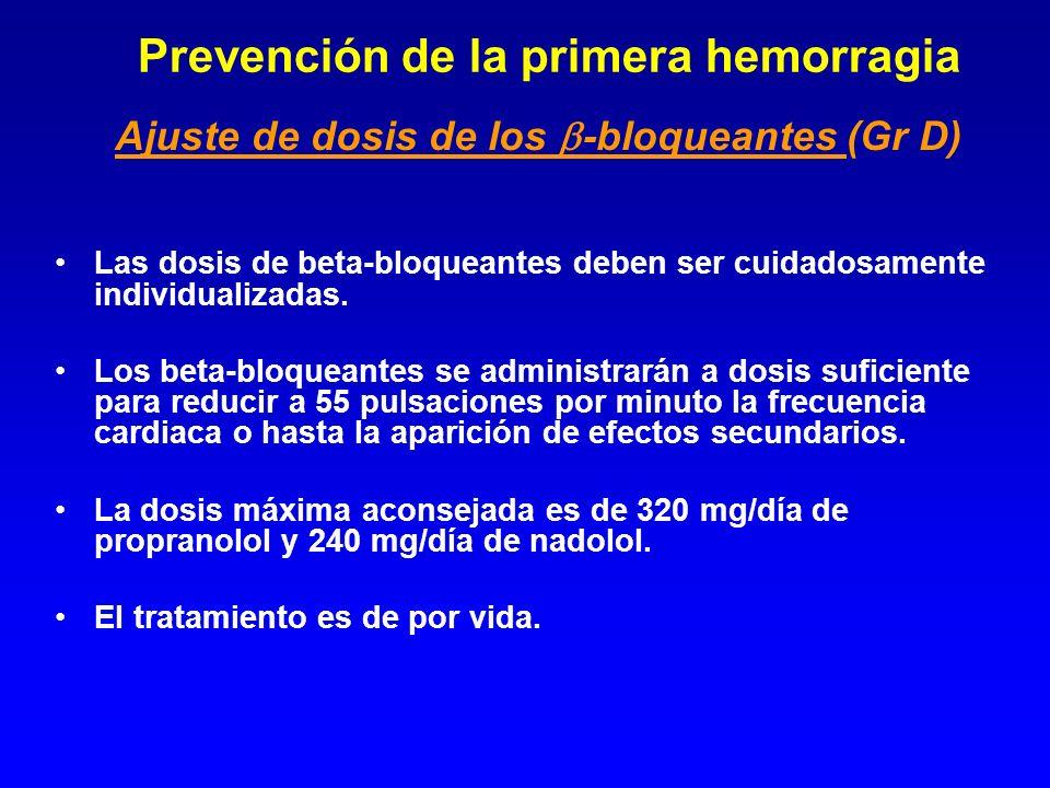 Prevención de la primera hemorragia