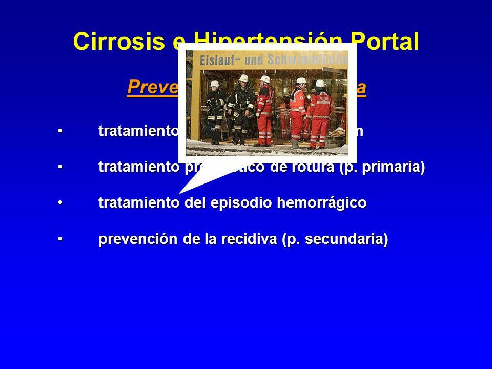 Cirrosis e Hipertensión Portal Prevención de hemorragia