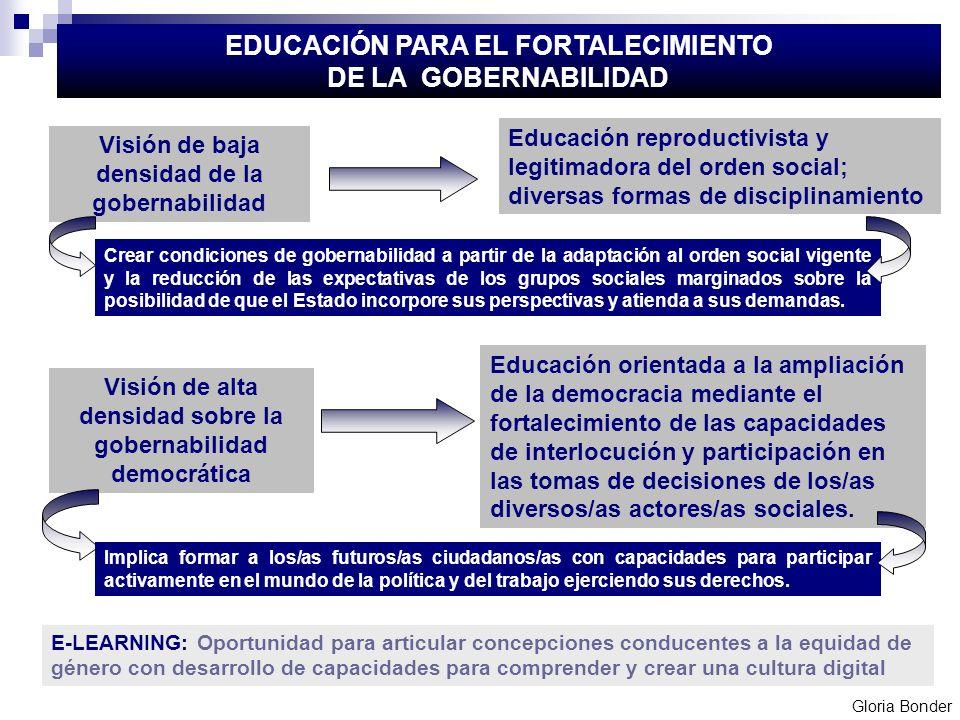 EDUCACIÓN PARA EL FORTALECIMIENTO DE LA GOBERNABILIDAD