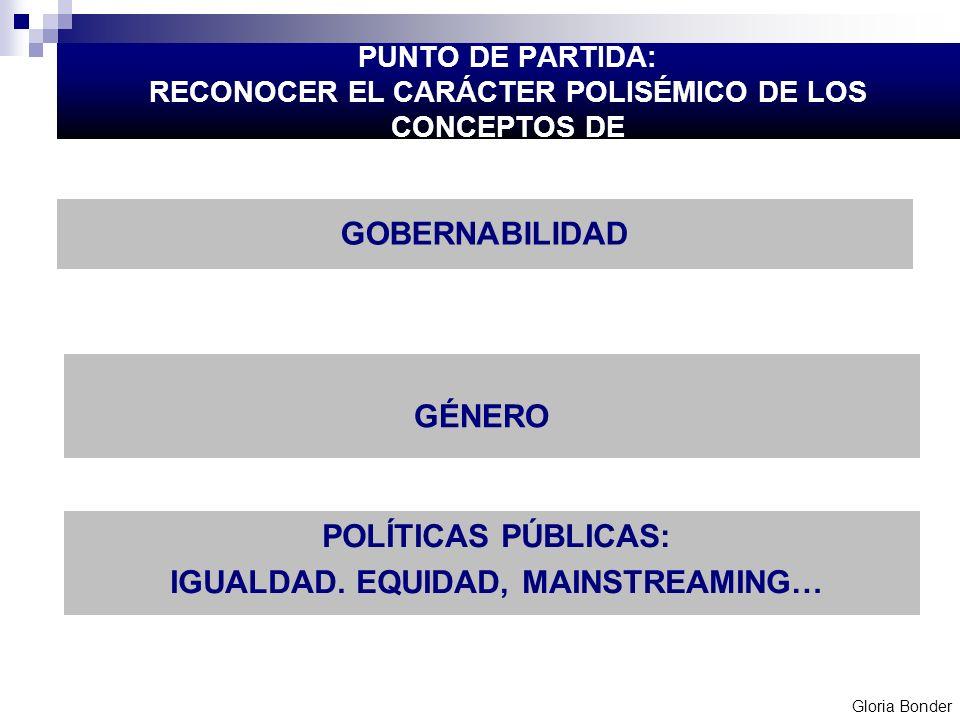 PUNTO DE PARTIDA: RECONOCER EL CARÁCTER POLISÉMICO DE LOS CONCEPTOS DE