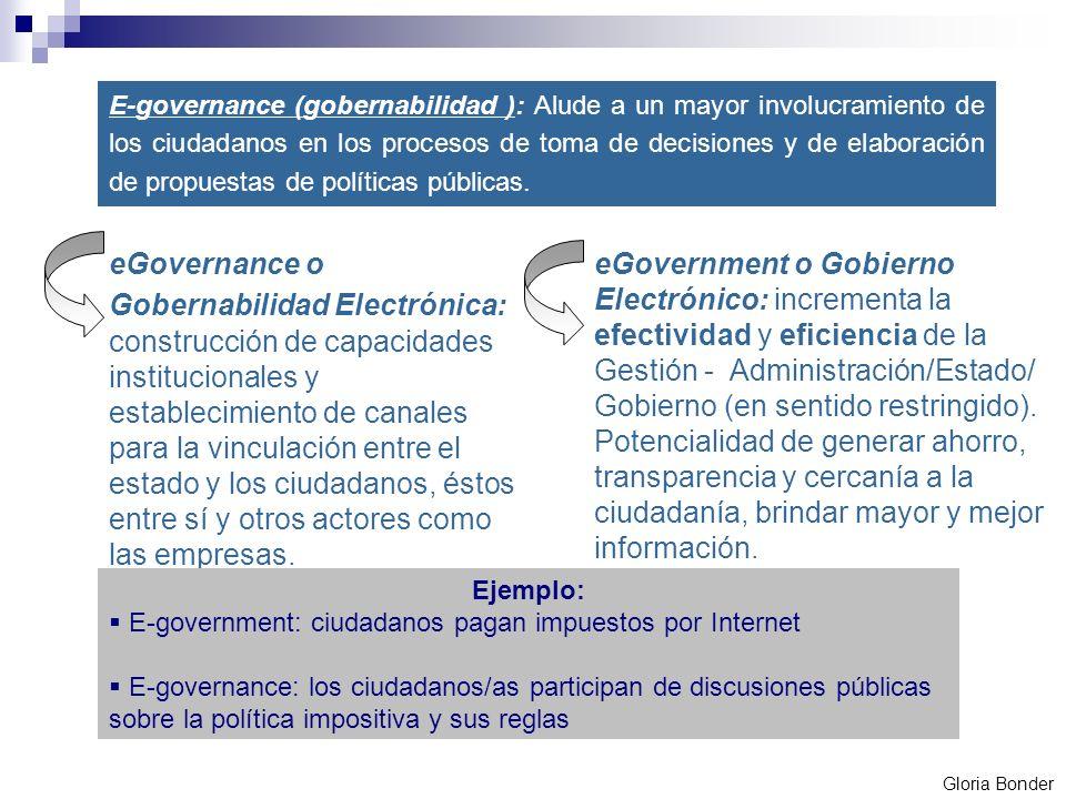 E-governance (gobernabilidad ): Alude a un mayor involucramiento de los ciudadanos en los procesos de toma de decisiones y de elaboración de propuestas de políticas públicas.