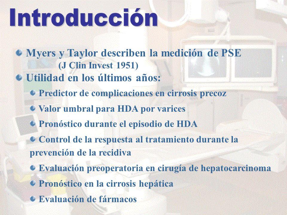 Introducción Myers y Taylor describen la medición de PSE