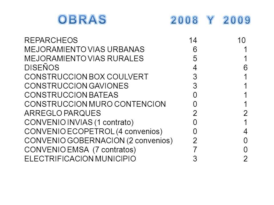 OBRAS 2008 Y 2009 REPARCHEOS 14 10 MEJORAMIENTO VIAS URBANAS 6 1