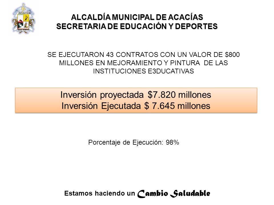 Inversión proyectada $7.820 millones