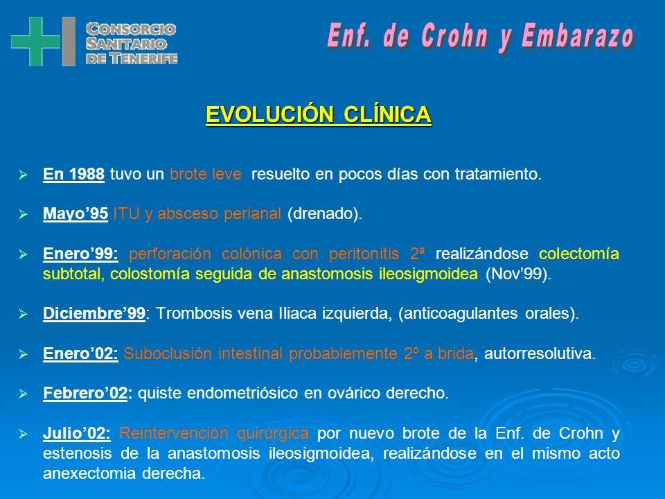 Enf. de Crohn y Embarazo EVOLUCIÓN CLÍNICA