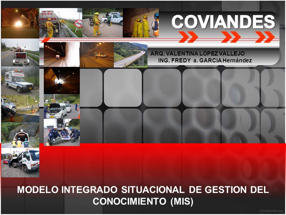 MODELO INTEGRADO SITUACIONAL DE GESTION DEL CONOCIMIENTO (MIS)