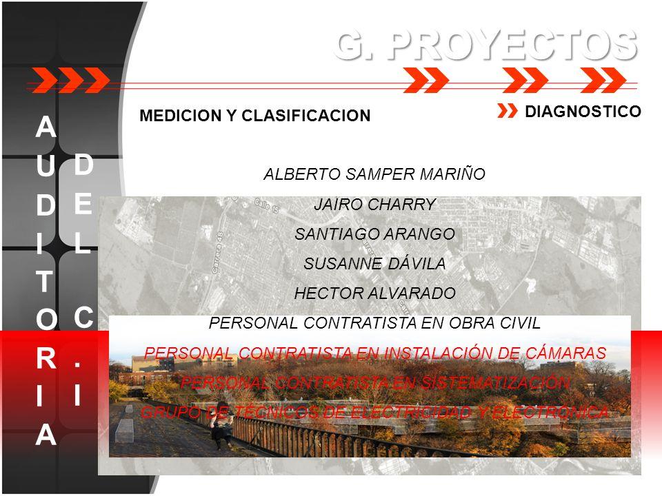 G. PROYECTOS AUDITORIA DEL C.I DIAGNOSTICO MEDICION Y CLASIFICACION