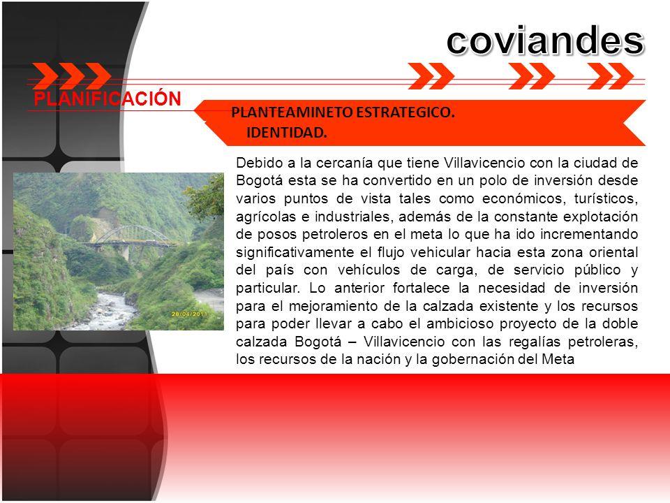 coviandes PLANIFICACIÓN PLANTEAMINETO ESTRATEGICO. IDENTIDAD.