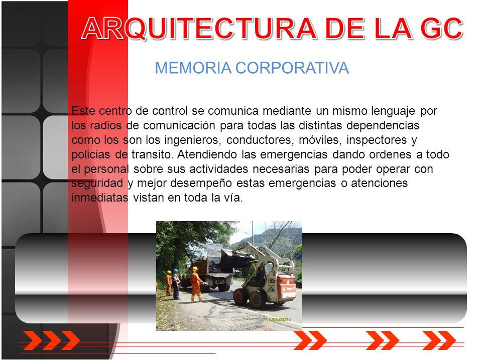ARQUITECTURA DE LA GC MEMORIA CORPORATIVA