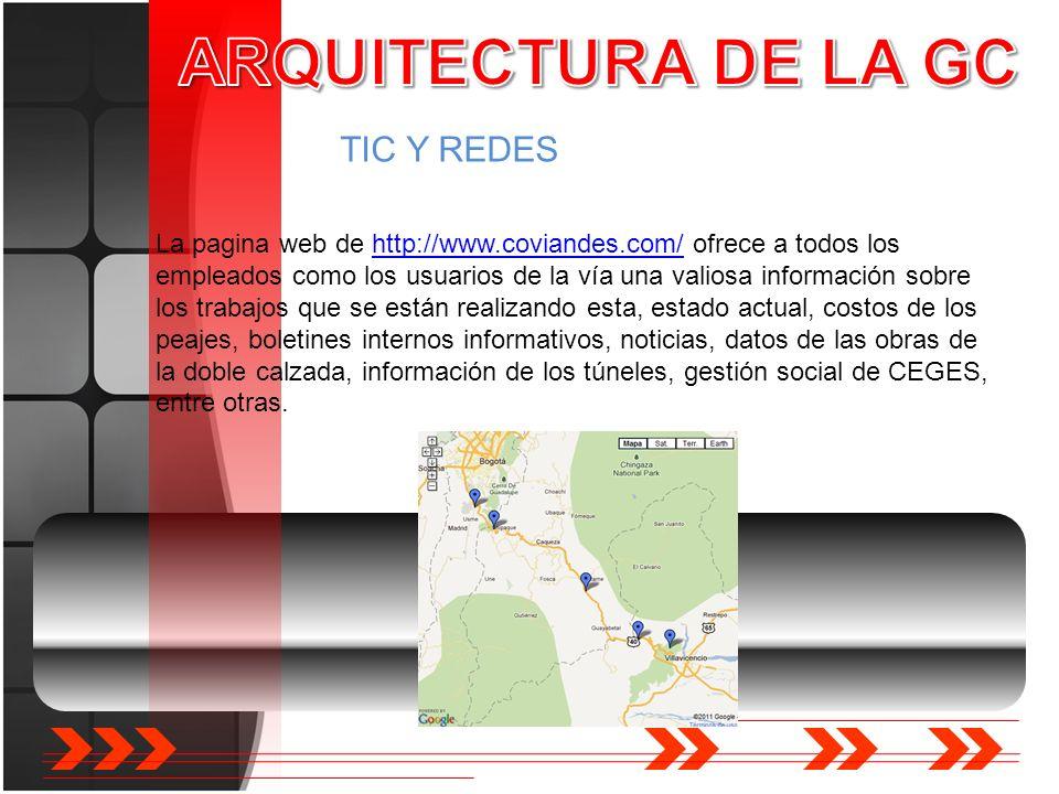 ARQUITECTURA DE LA GC TIC Y REDES