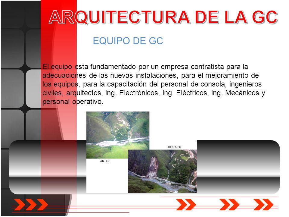 ARQUITECTURA DE LA GC EQUIPO DE GC