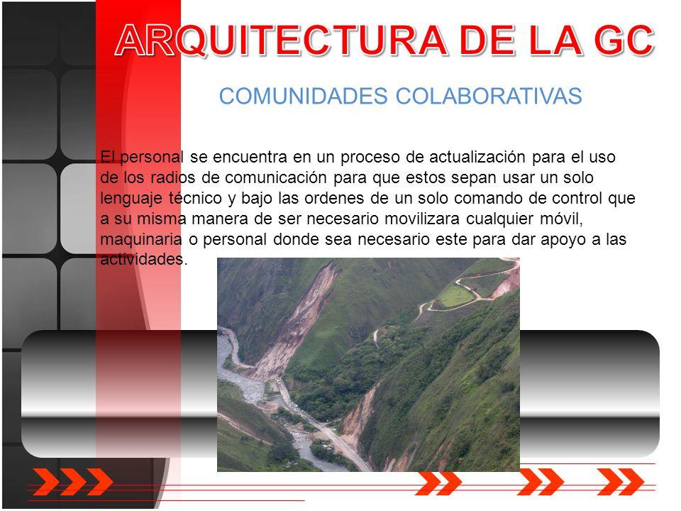 ARQUITECTURA DE LA GC COMUNIDADES COLABORATIVAS