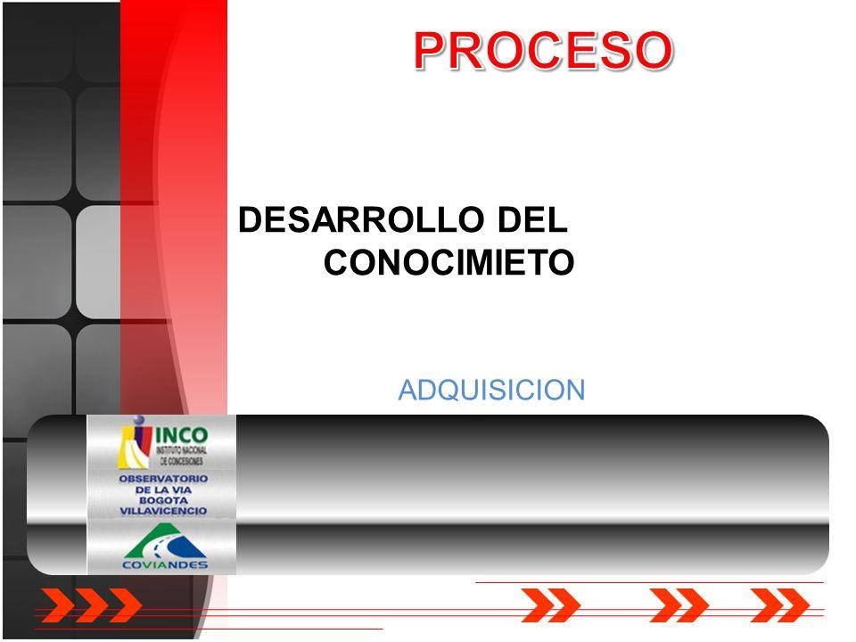PROCESO DESARROLLO DEL CONOCIMIETO ADQUISICION