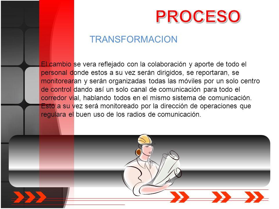 PROCESO TRANSFORMACION