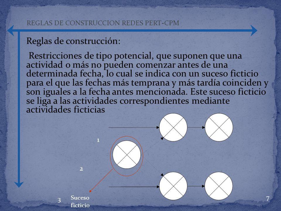 REGLAS DE CONSTRUCCION REDES PERT-CPM