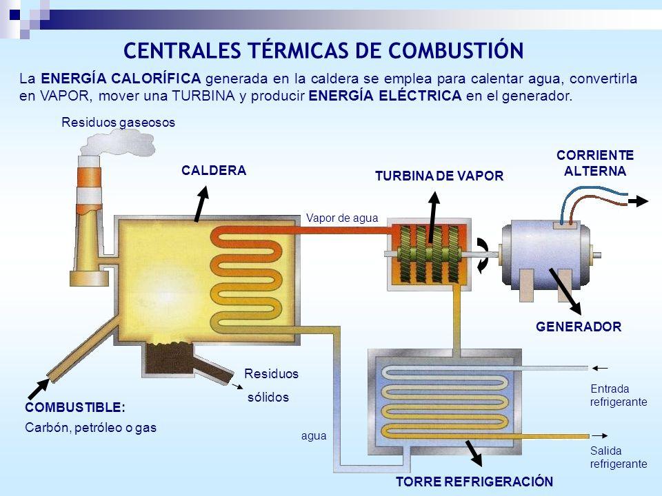 Energ a el ctrica tecnolog a 3 eso ppt video online - Chimeneas electricas con vapor de agua ...