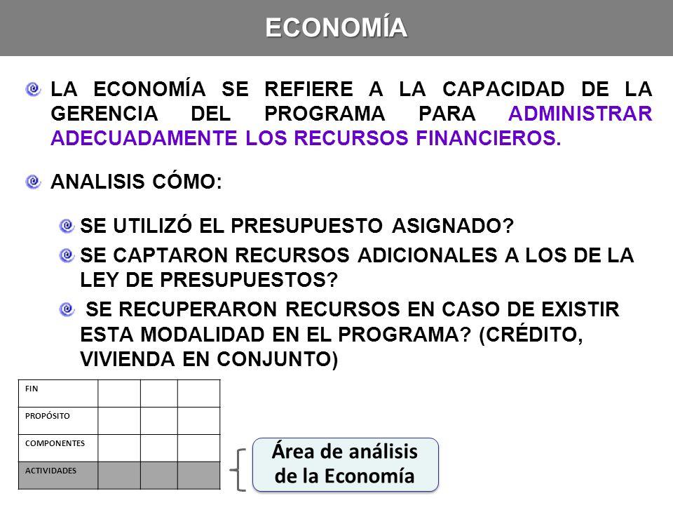 Área de análisis de la Economía
