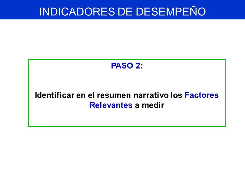 Identificar en el resumen narrativo los Factores Relevantes a medir