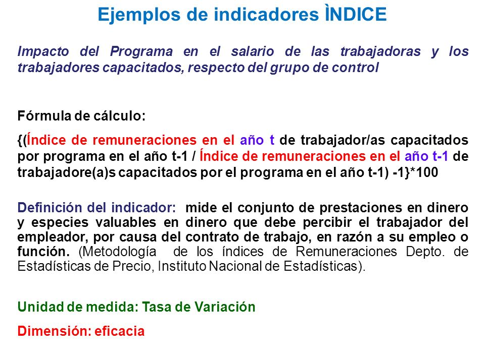 Ejemplos de indicadores ÌNDICE