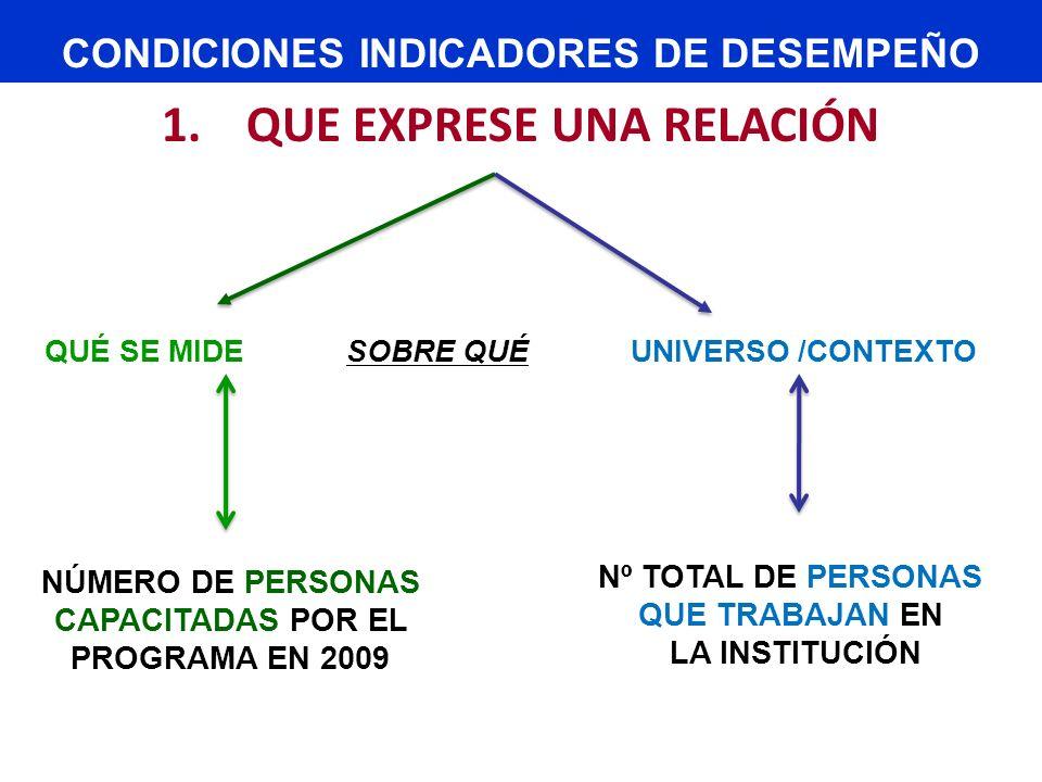 CONDICIONES INDICADORES DE DESEMPEÑO QUE EXPRESE UNA RELACIÓN