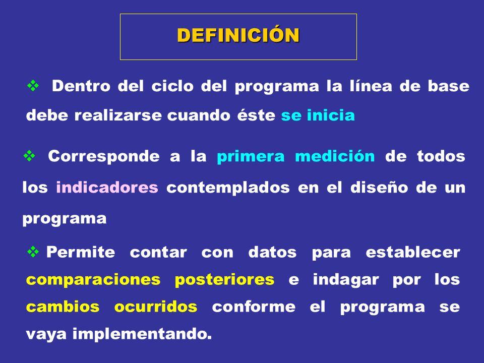 DEFINICIÓN Dentro del ciclo del programa la línea de base debe realizarse cuando éste se inicia.