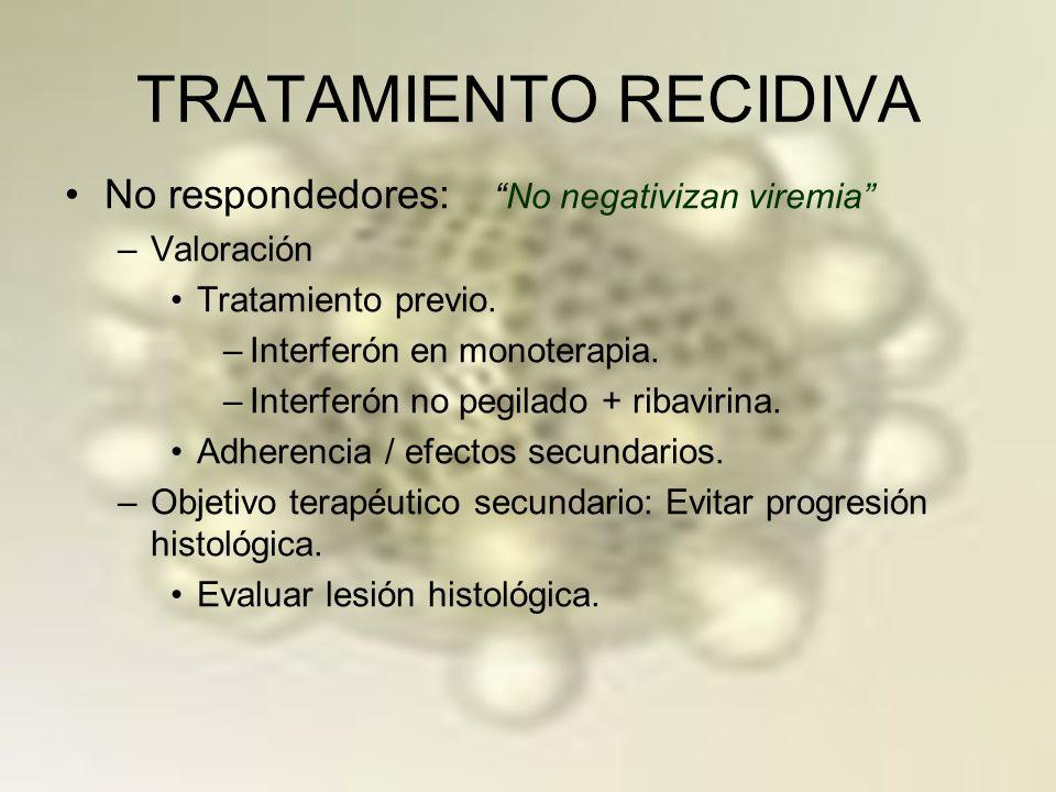 TRATAMIENTO RECIDIVA No respondedores: No negativizan viremia