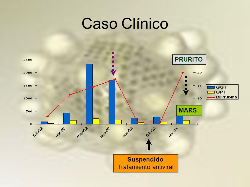 Suspendido Tratamiento antiviral
