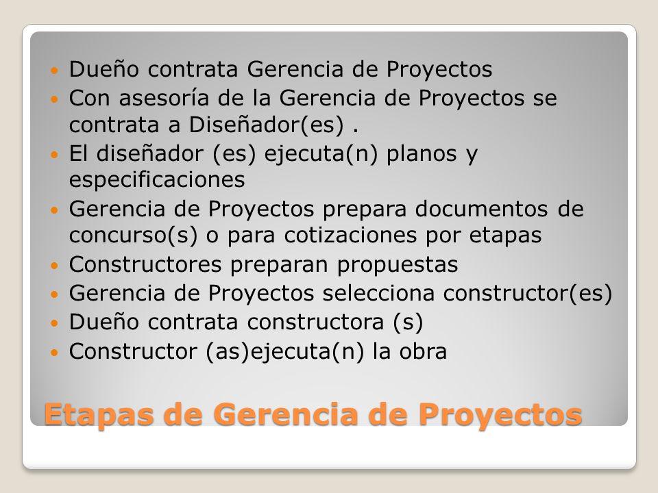 Etapas de Gerencia de Proyectos