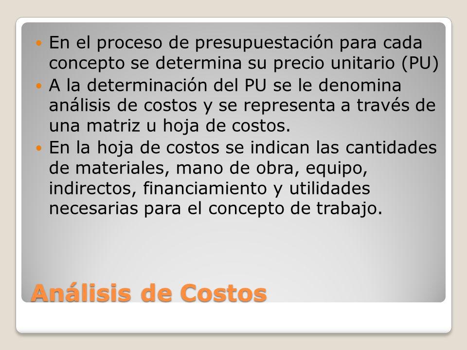 En el proceso de presupuestación para cada concepto se determina su precio unitario (PU)