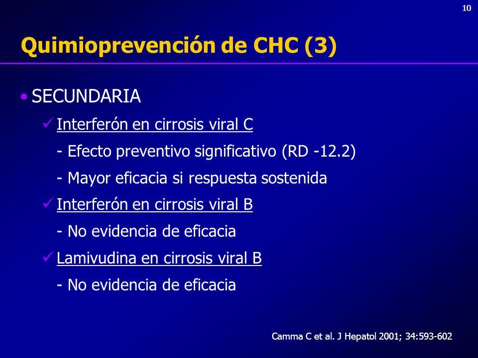 Quimioprevención de CHC (3)